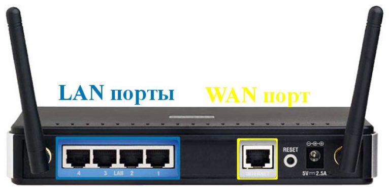 Как сделать wan-порт из lan-порта d-link