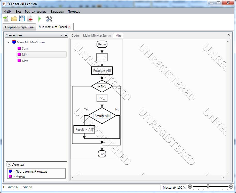 Программа Autoflowchart, при