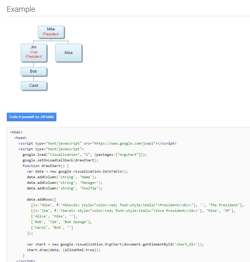 модели UML – блок схемы,