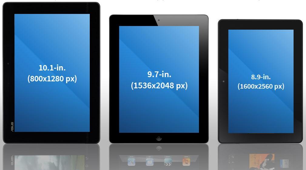 планшеты какой лучше выбрать