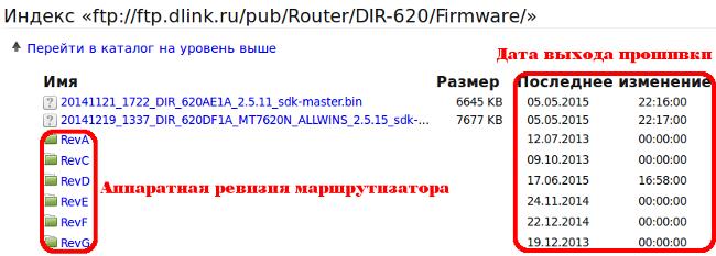 dir 620 и dsl 2640u прошивка