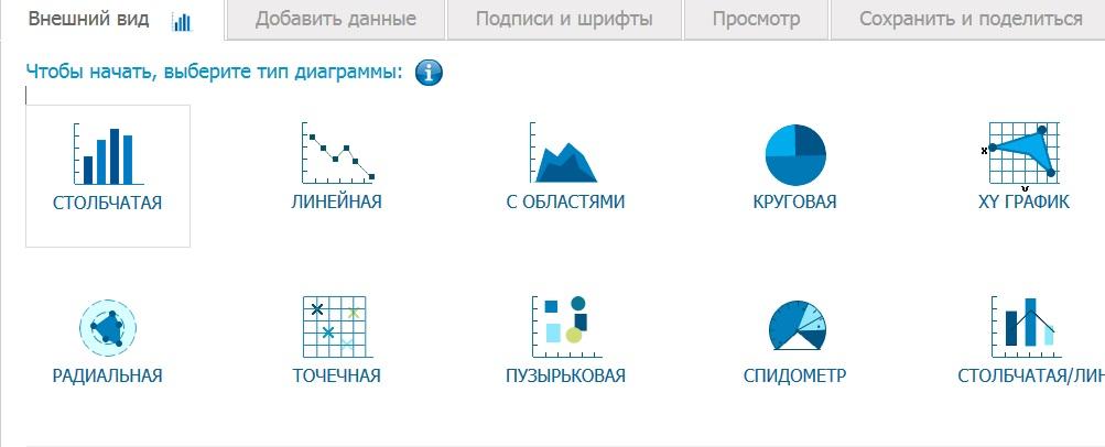 построение графиков онлайн