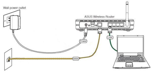 Как подключить кабельное самим дома
