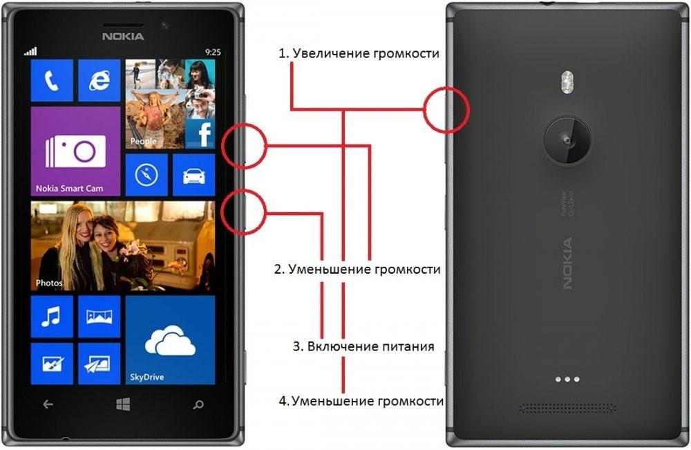 Последовательность действий для перезагрузки ОС Windows Phone 8