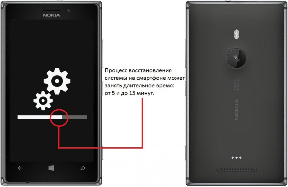 Процесс восстановления ОС на смартфоне