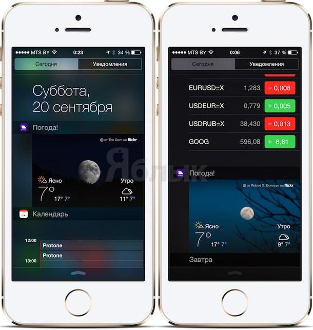 Отображение системной утилиты «Погода» после ее добавления в центр уведомлений смартфона
