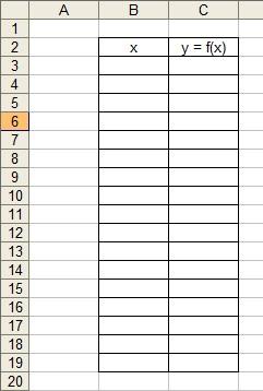 Создание таблицы с данными