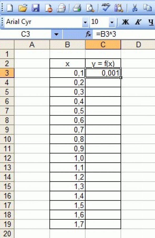 Как работать с диаграммами в excel