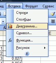 Выбор пункта меню «Диаграмма»