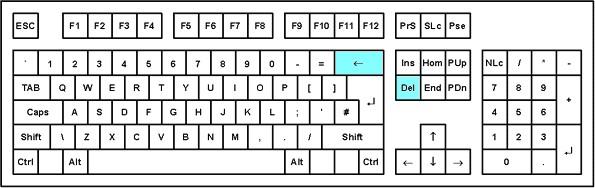 Клавиша Delete на клавиатуре