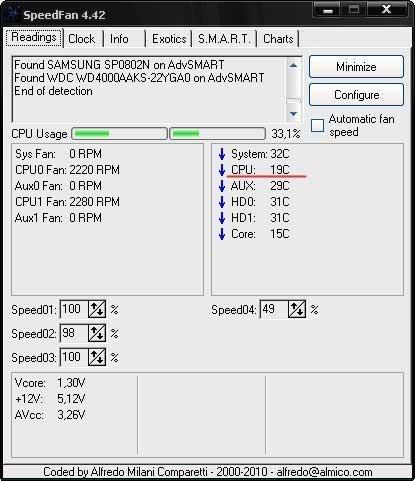 Рабочее окно программы СпидФан