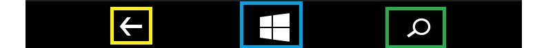 Пиктограммы внизу рабочего поля Windows Phone