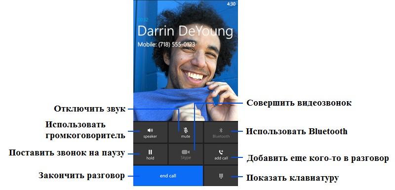 Функционал, доступный во время разговора, на Windows Phone 8.1