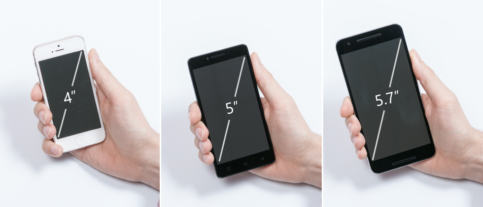 Диагональ экрана мобильного телефона