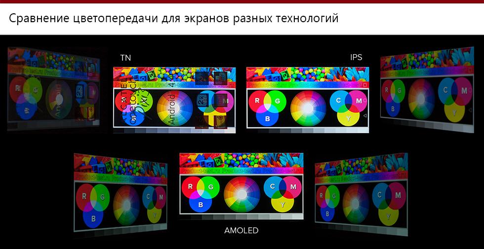 Сравнение экранов разных технологий