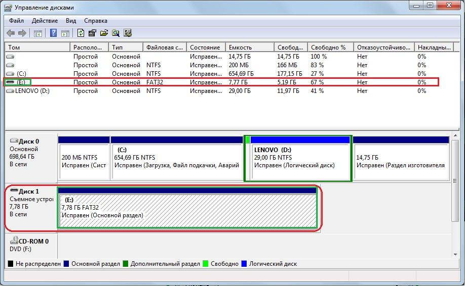 Обозначения съемного носителя в программе «Управление дисками»