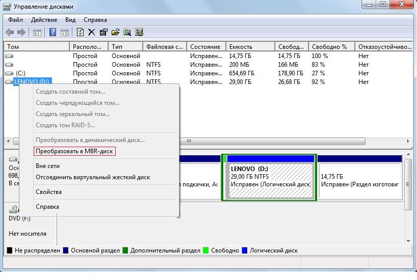 №10. Команда «Преобразовать в MBR-диск» в выпадающем меню очищенного диска