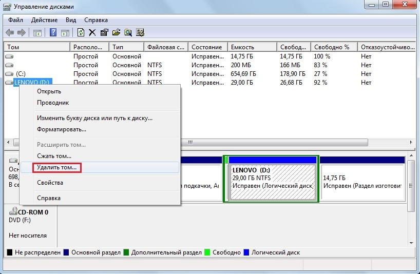 №9. Средство управления дисками Windows и выпадающее меню диска