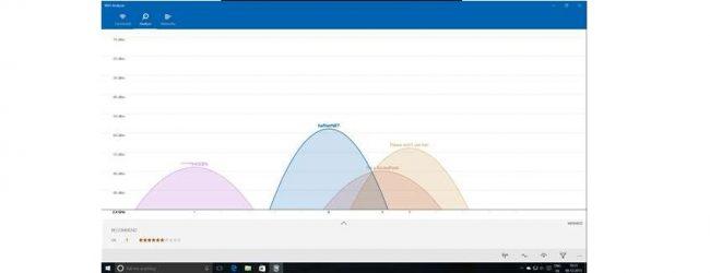 №4. График при работе программы Wifi Analyzer на компьютере