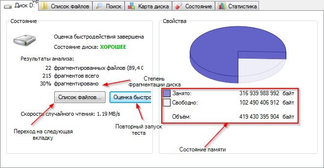 № 7. Результаты проверки производительности диска