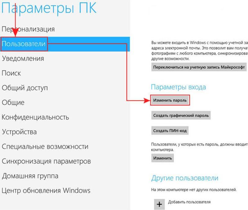 Изменение пароля в Windows 8
