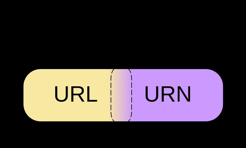 История URL