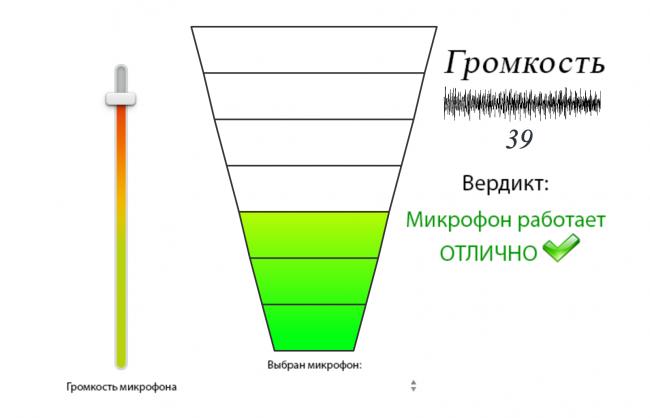 Рис.2 Визуализация качества работы микрофона на mictest.ru