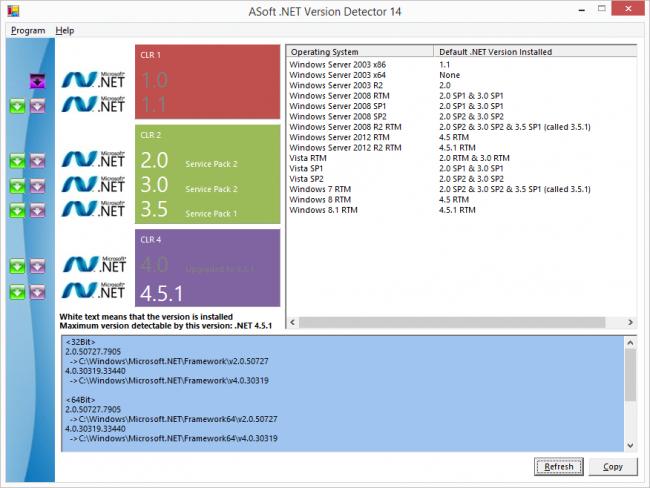 Рис.2. Использование программы для определения версии платформы.