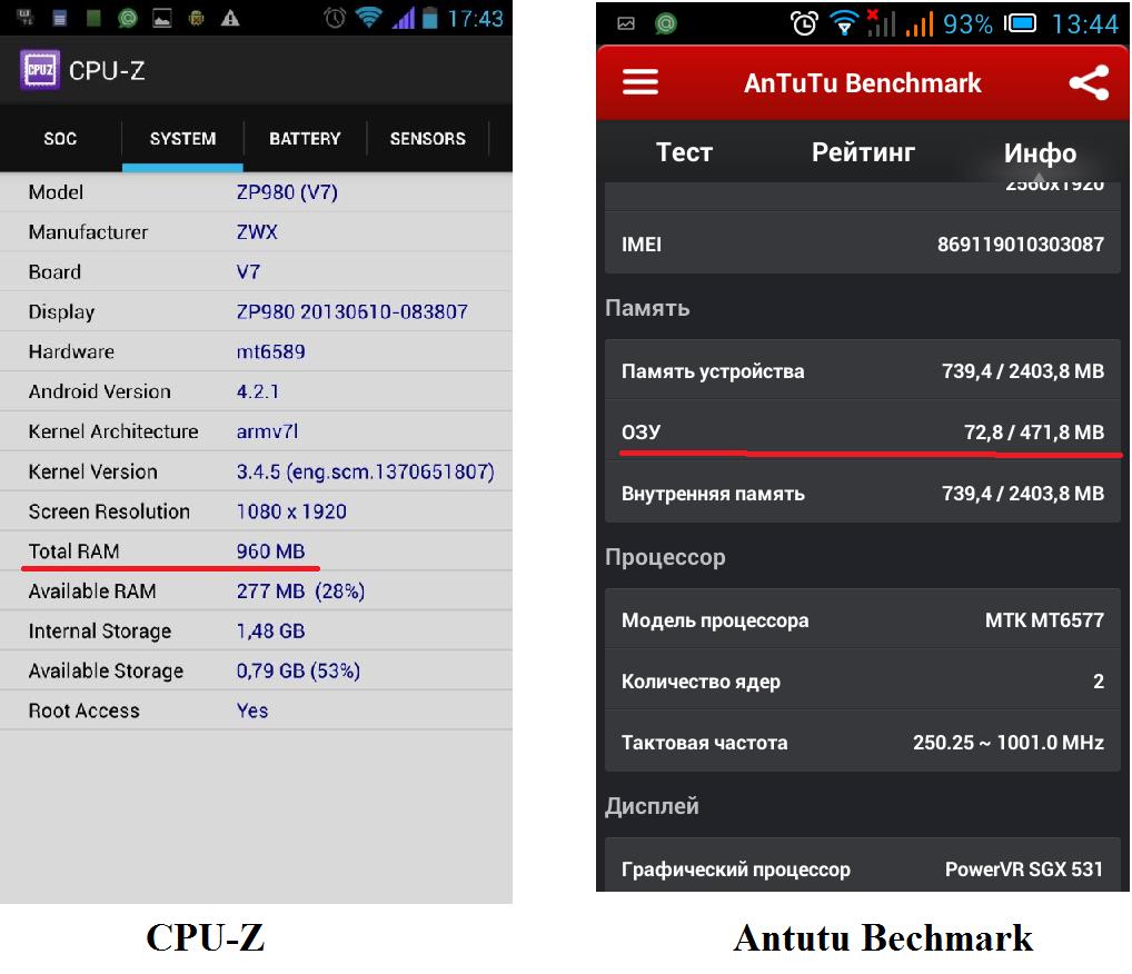 Рис. №1. ОЗУ в программе CPU-Z и Antutu Benchmark