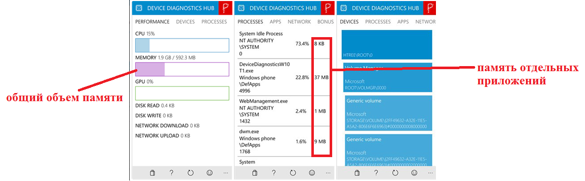 Рис. №4. Работа Device Diagnostics HUB