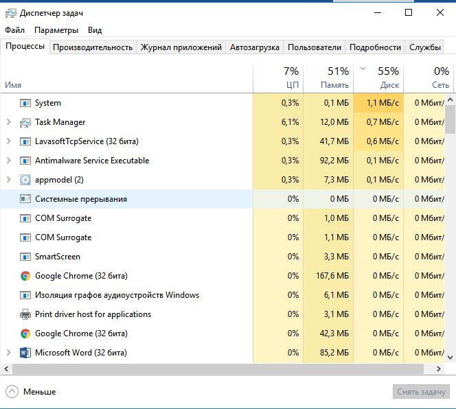 Рис. 10 – окно запущенных программ в диспетчере задач компьютера
