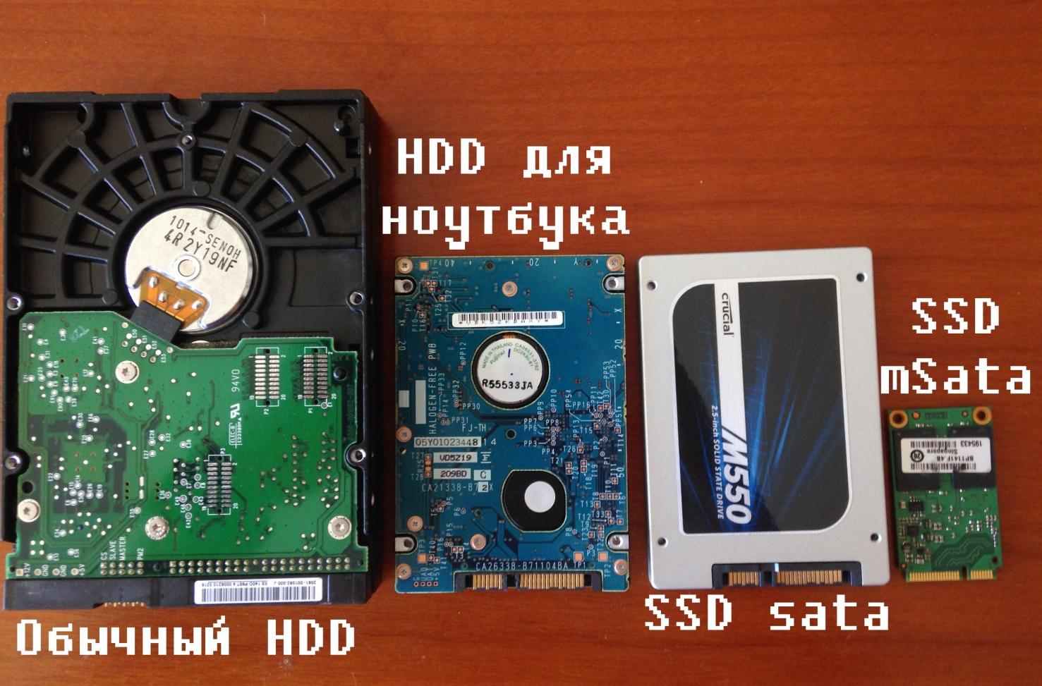 Рис.1. Сравнение размеров HDD и SSD