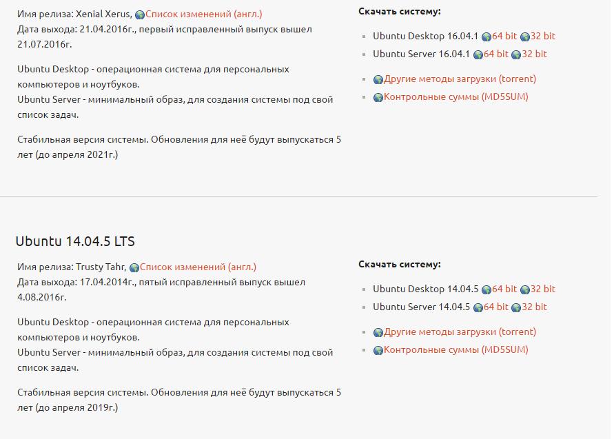 Рис.7. Список последних версий ОСUbuntuна сайте.