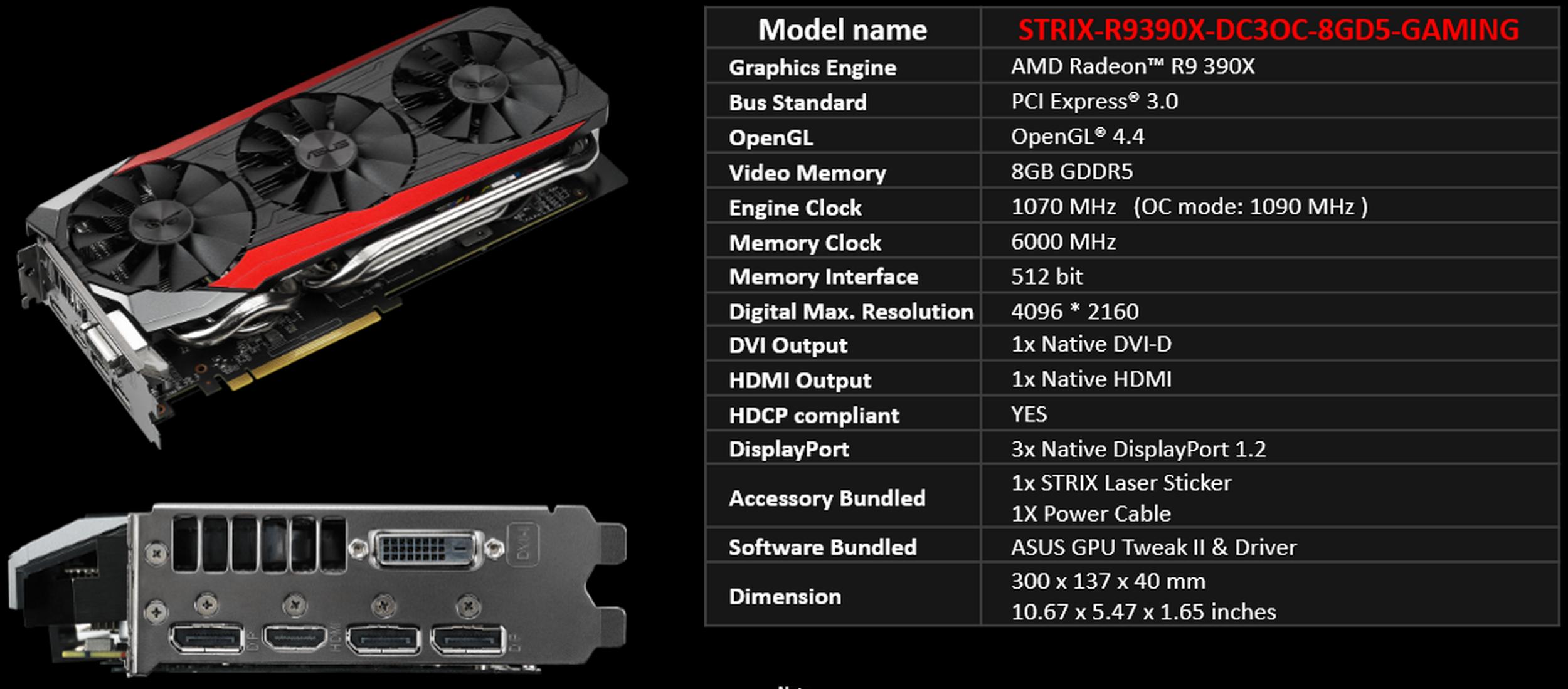 Рис. 2. Видеокарта серии R9 390X с основными характеристиками