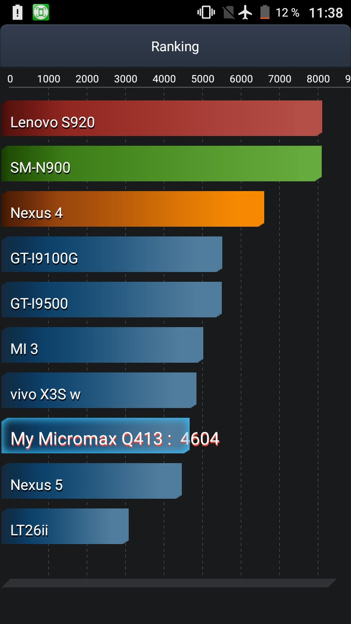 Micromax Canvas Xpress 4G Q413 №25