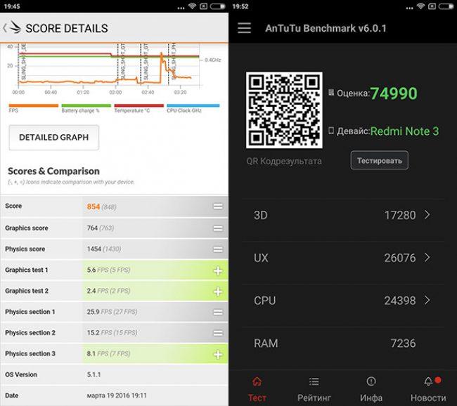 Тест Xiaomi Redmi Note 3 Pro