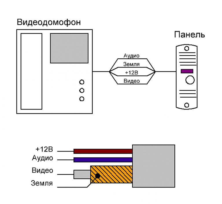 Зажигание ГАЗ 3307 - замена коммутатора 13 3734 на)