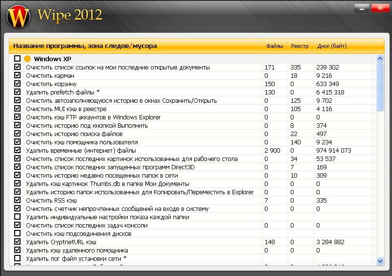 Список возможностей программы Wipe на ПК