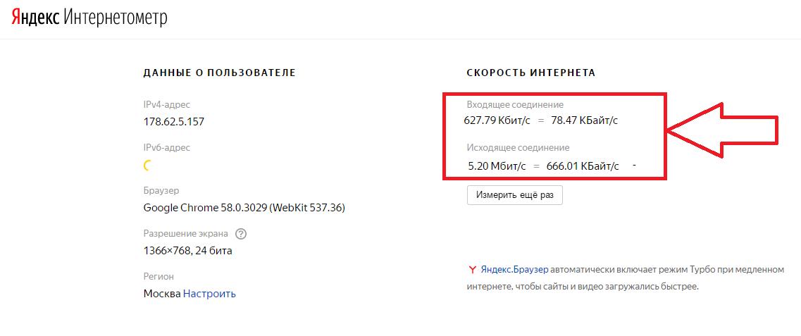 Результат работы интернетометра от Яндекс