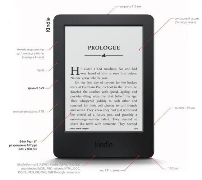 Читалка Kindle Oasis