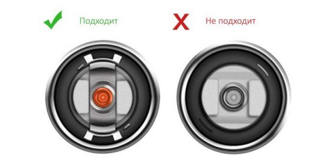 Вид автомобильного прикуривателя