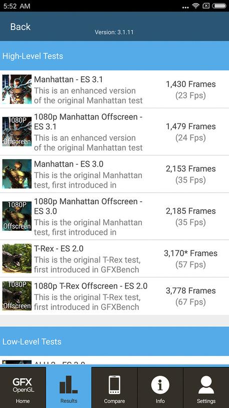 Тесты 3D-игр