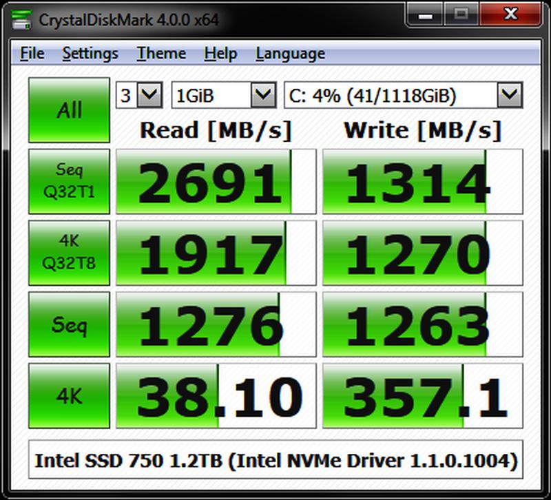 Рис. 13. Показатели, получаемые с помощью утилиты CrystalDiskMark.