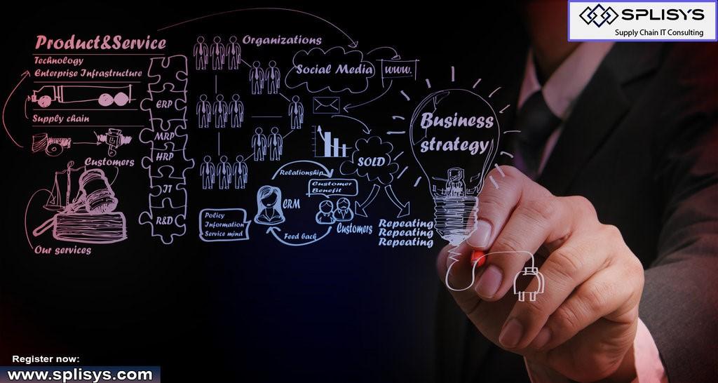 Рис. 3 – Схема создания бизнес-стратегии на основе SAP системы