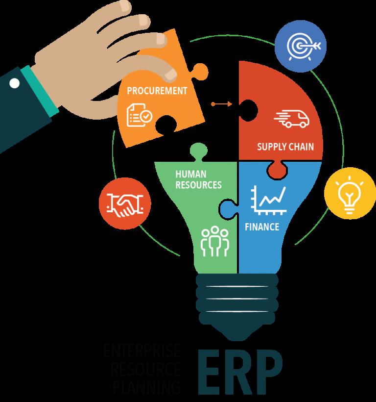 Рис. 9 – Составные SAP ERP
