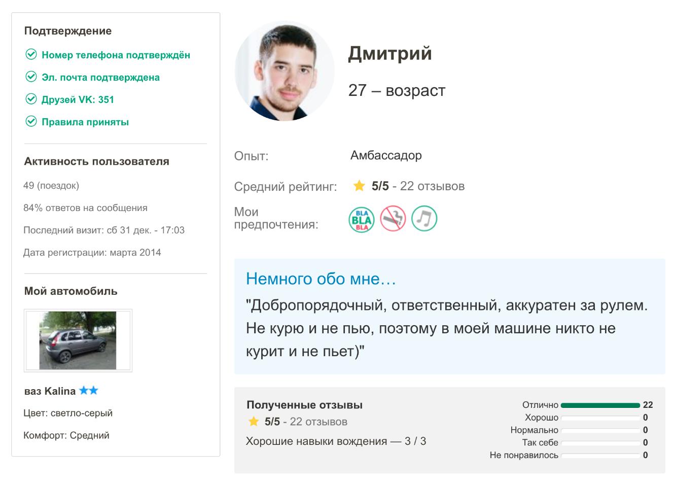 Рис.13 – пример надежного аккаунта водителя