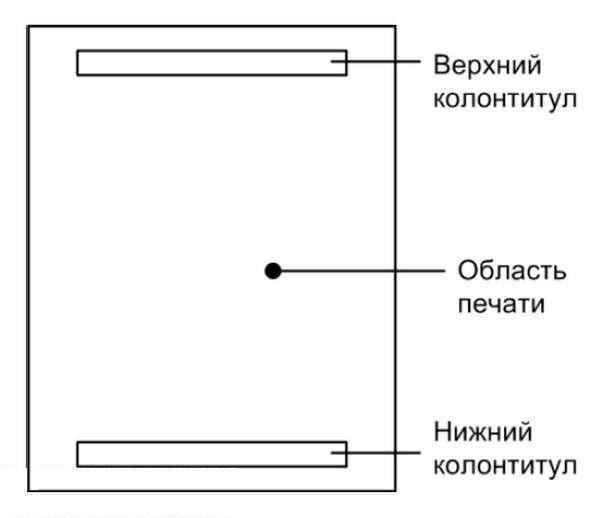Рис.2 – структура документа