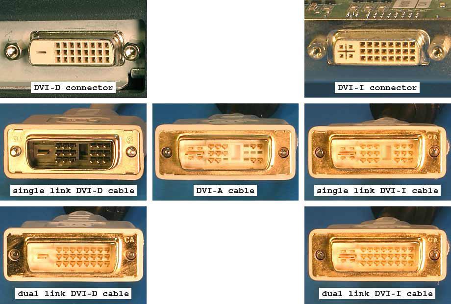 Рис. 2. Отличия разных интерфейсов DVI.