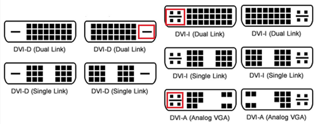 Рис. 4. Разница в разъёмах для передачи аналогового сигнала для различных видов интерфейсов DVI.