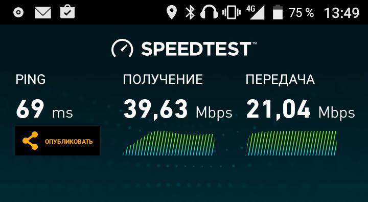 Рис. 14 – Тестирование скорости 4G интернета